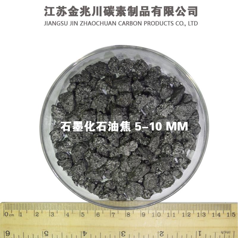 石墨化石油焦规格大全